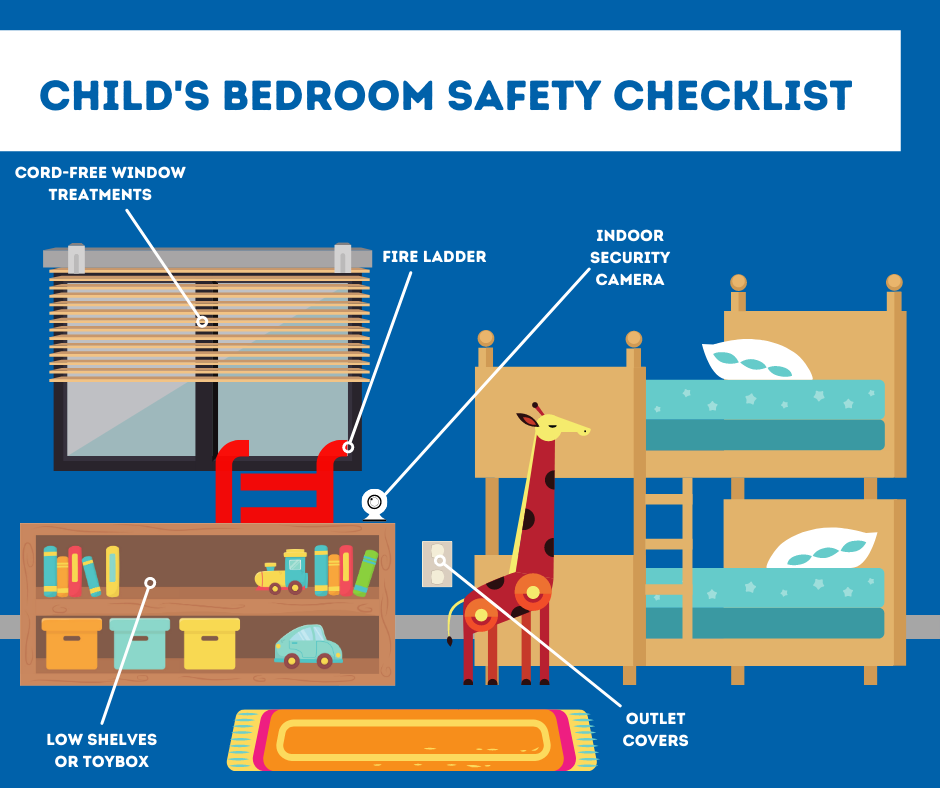 Child's Bedroom Safety Checklist
